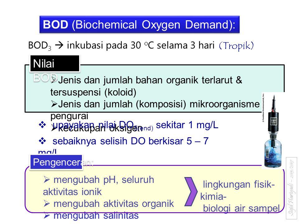 BOD (Biochemical Oxygen Demand): BOD 3  inkubasi pada 30 o C selama 3 hari  Jenis dan jumlah bahan organik terlarut & tersuspensi (koloid)  Jenis d