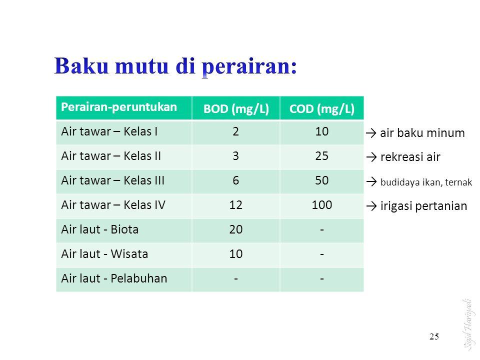 Perairan-peruntukan BOD (mg/L)COD (mg/L) Air tawar – Kelas I210 Air tawar – Kelas II325 Air tawar – Kelas III650 Air tawar – Kelas IV12100 Air laut -