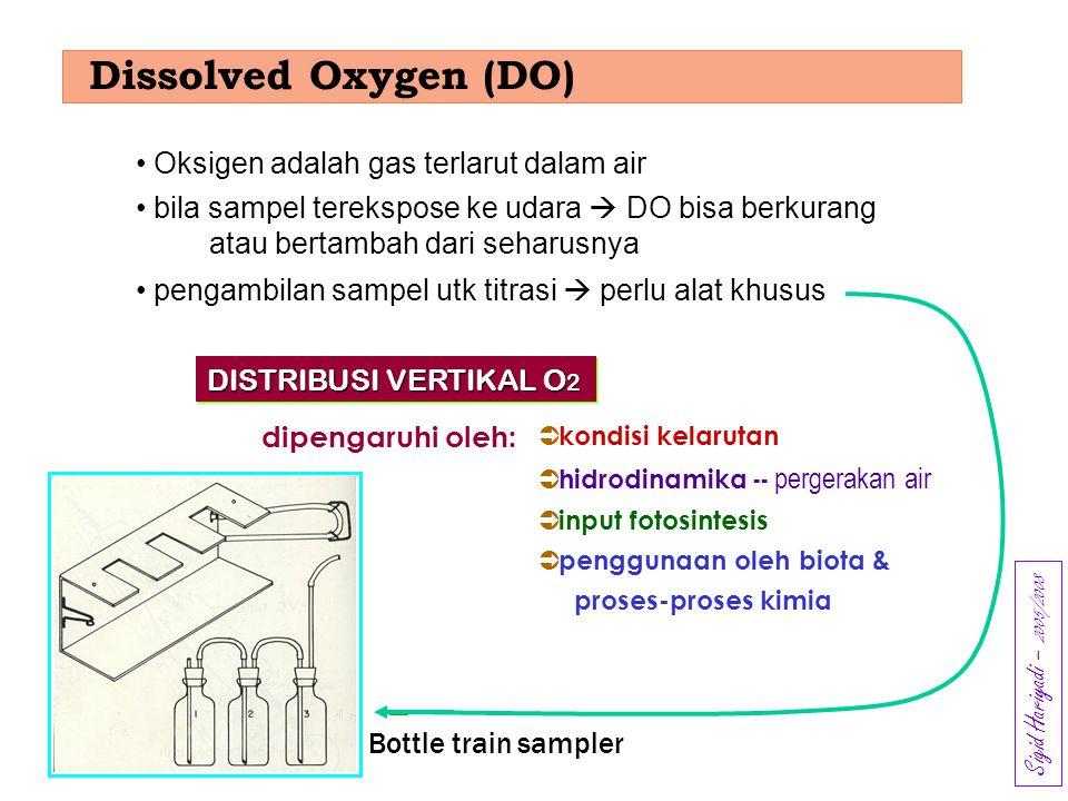 Dissolved Oxygen (DO) Oksigen adalah gas terlarut dalam air bila sampel terekspose ke udara  DO bisa berkurang atau bertambah dari seharusnya pengamb