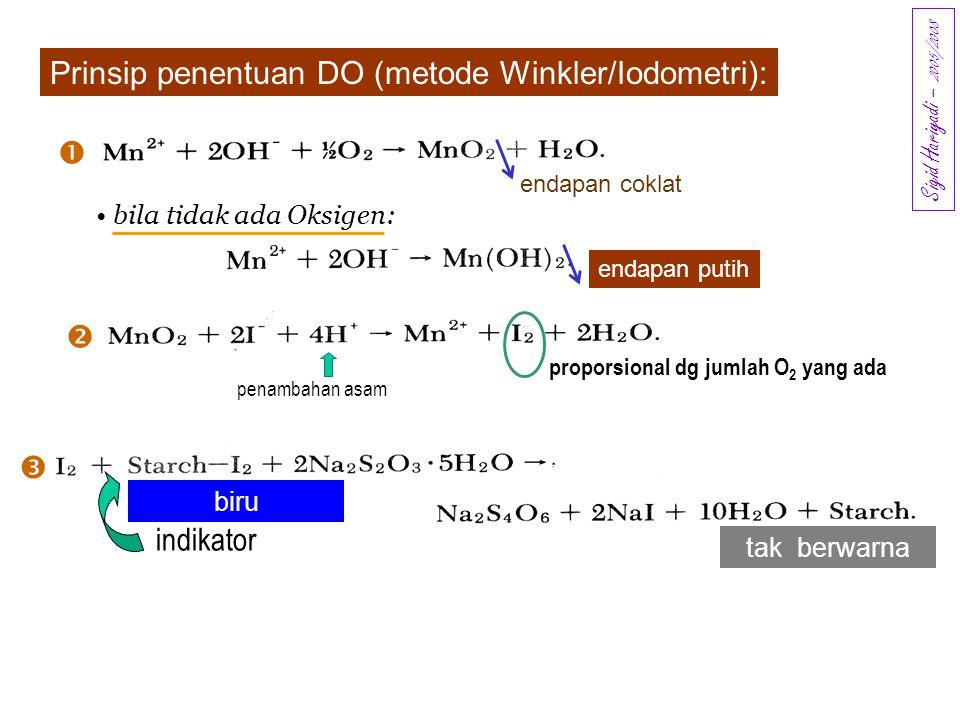 Modifikasi metode Winkler/Iodometri:  Flokulasi alum : 10% K 2 SO 4 Al 2 (SO 4 ) 3 & 35% NaOH  bila air keruh Sulfamic acid : NH 2 SO 2 OH  bila kadar nitrit tinggi azide alsterberg : NaN 3  bila kadar nitrit & bhn organik tinggi   Pomeroy – Kirscman – Alsterberg : penggunaan Na I (6 N) dan NaOH (10N) sbg pengganti NaOH + K I  bila kadar oksigen lewat jenuh (over saturated)  Sigid Hariyadi – 2005/2008