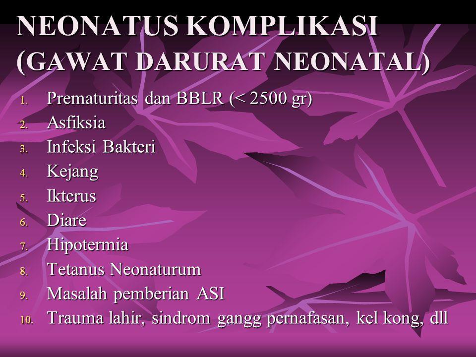 NEONATUS KOMPLIKASI ( GAWAT DARURAT NEONATAL) 1. Prematuritas dan BBLR (< 2500 gr) 2. Asfiksia 3. Infeksi Bakteri 4. Kejang 5. Ikterus 6. Diare 7. Hip