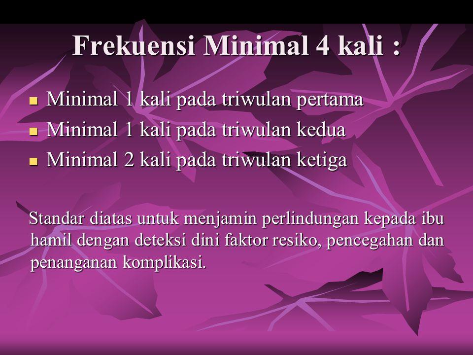 Frekuensi Minimal 4 kali : Minimal 1 kali pada triwulan pertama Minimal 1 kali pada triwulan pertama Minimal 1 kali pada triwulan kedua Minimal 1 kali