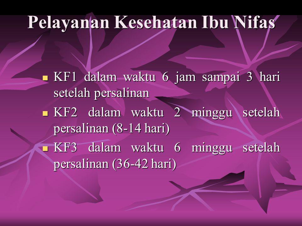 Pelayanan Kesehatan Ibu Nifas KF1 dalam waktu 6 jam sampai 3 hari setelah persalinan KF1 dalam waktu 6 jam sampai 3 hari setelah persalinan KF2 dalam