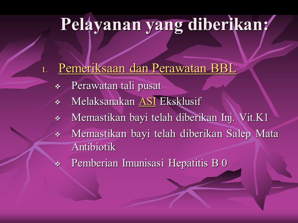 Pelayanan yang diberikan: 1. Pemeriksaan dan Perawatan BBL Pemeriksaan dan Perawatan BBL Pemeriksaan dan Perawatan BBL  Perawatan tali pusat  Melaks