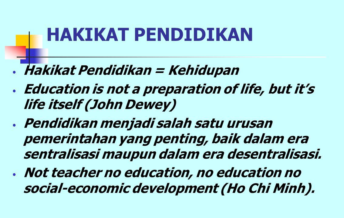 HAKIKAT PENDIDIKAN Hakikat Pendidikan = Kehidupan Education is not a preparation of life, but it's life itself (John Dewey) Pendidikan menjadi salah s