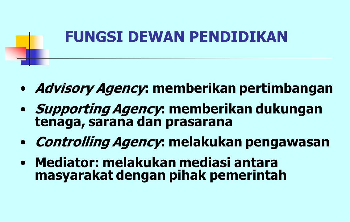 FUNGSI DEWAN PENDIDIKAN Advisory Agency: memberikan pertimbangan Supporting Agency: memberikan dukungan tenaga, sarana dan prasarana Controlling Agenc