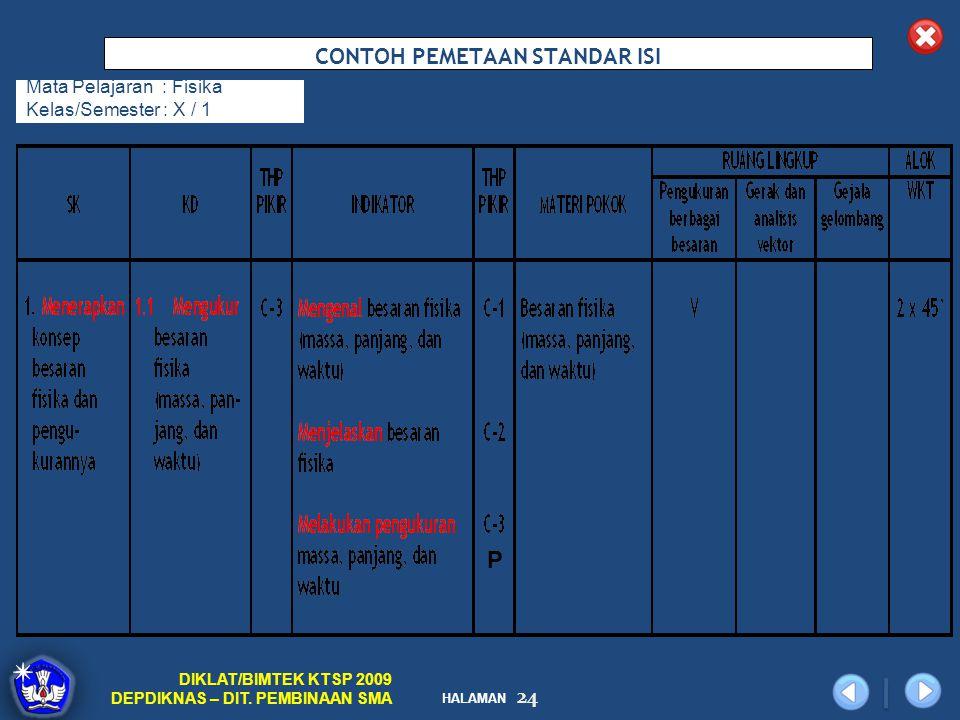 HALAMAN DIKLAT/BIMTEK KTSP 2009 DEPDIKNAS – DIT. PEMBINAAN SMA 24 CONTOH PEMETAAN STANDAR ISI Mata Pelajaran : Fisika Kelas/Semester : X / 1 P