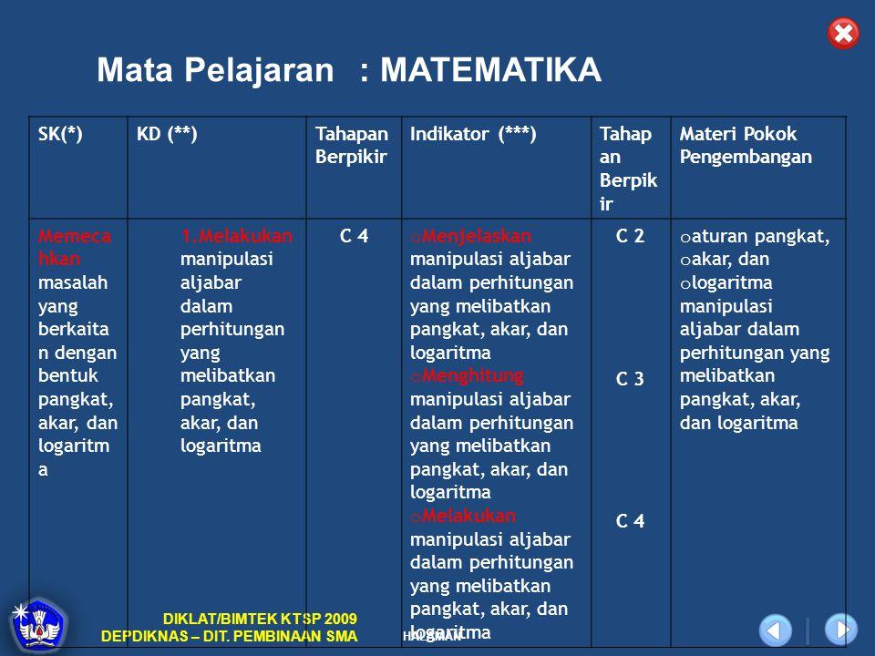 HALAMAN DIKLAT/BIMTEK KTSP 2009 DEPDIKNAS – DIT. PEMBINAAN SMA Mata Pelajaran: MATEMATIKA SK(*)KD (**)Tahapan Berpikir Indikator (***)Tahap an Berpik