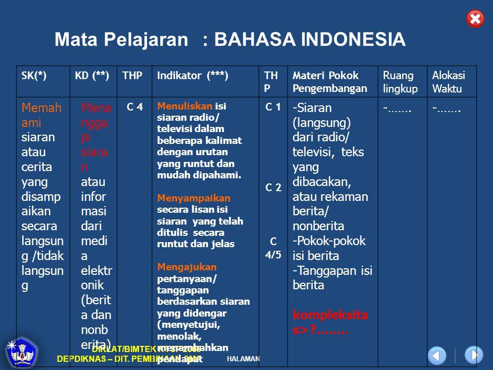 HALAMAN DIKLAT/BIMTEK KTSP 2009 DEPDIKNAS – DIT. PEMBINAAN SMA Mata Pelajaran: BAHASA INDONESIA SK(*)KD (**)THPIndikator (***)TH P Materi Pokok Pengem