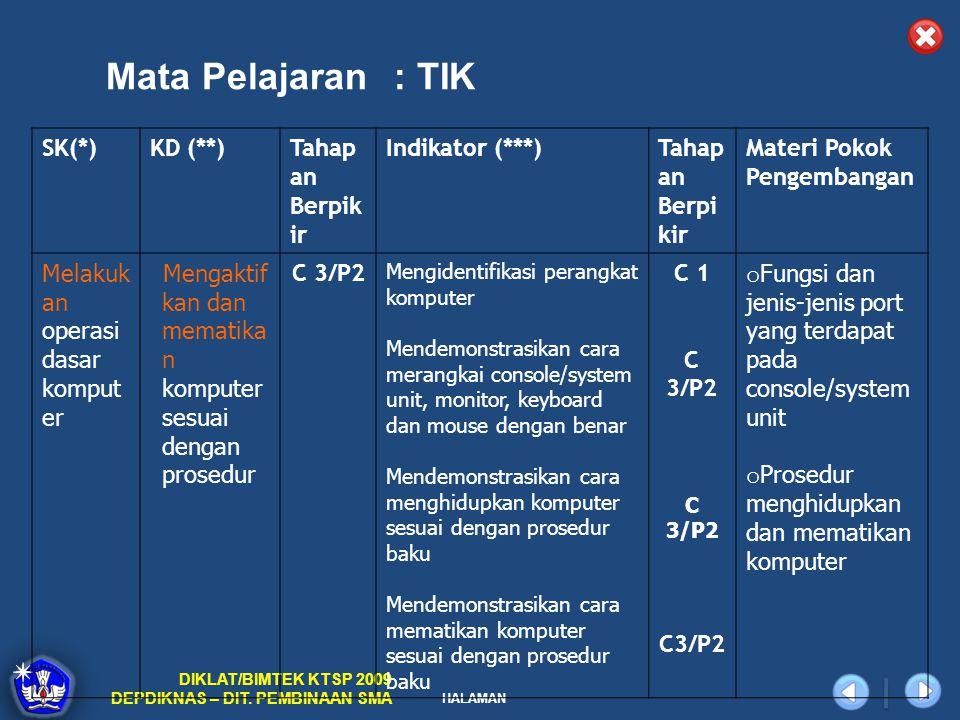 HALAMAN DIKLAT/BIMTEK KTSP 2009 DEPDIKNAS – DIT. PEMBINAAN SMA Mata Pelajaran: TIK SK(*)KD (**)Tahap an Berpik ir Indikator (***)Tahap an Berpi kir Ma