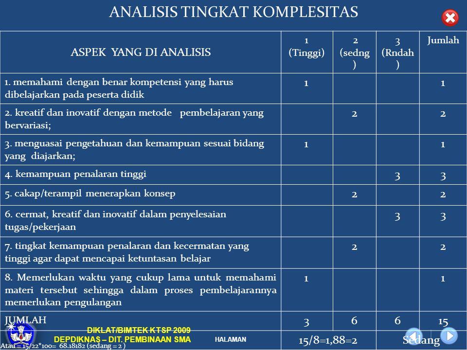 HALAMAN DIKLAT/BIMTEK KTSP 2009 DEPDIKNAS – DIT. PEMBINAAN SMA ANALISIS TINGKAT KOMPLESITAS ASPEK YANG DI ANALISIS 1 (Tinggi) 2 (sedng ) 3 (Rndah ) Ju