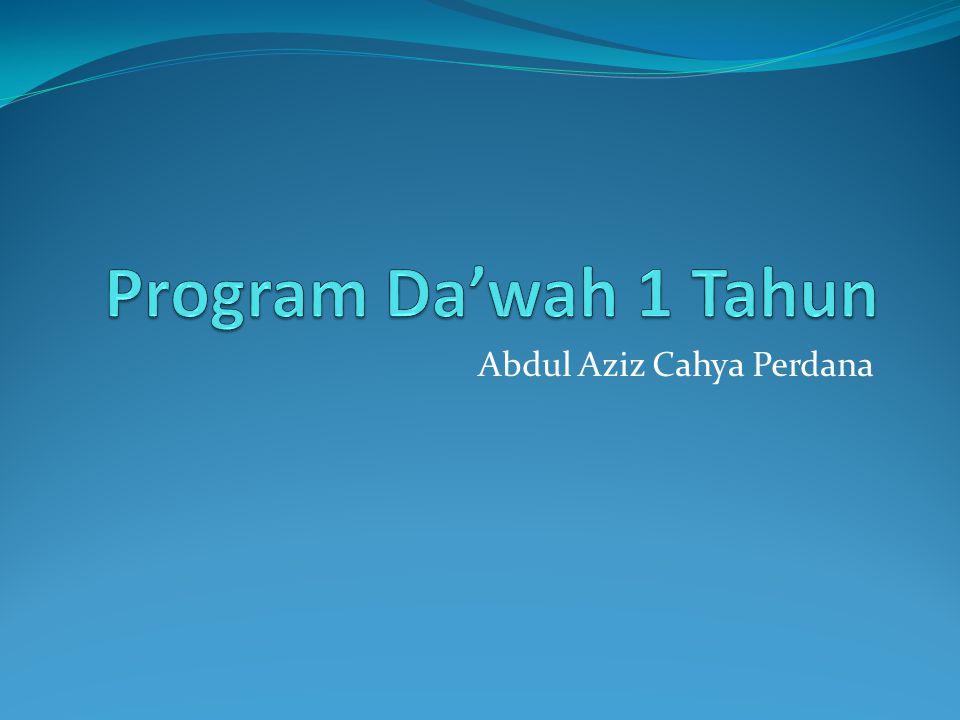 Abdul Aziz Cahya Perdana