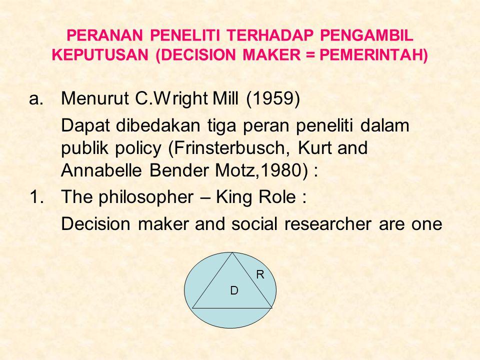 PERANAN PENELITI TERHADAP PENGAMBIL KEPUTUSAN (DECISION MAKER = PEMERINTAH) a.Menurut C.Wright Mill (1959) Dapat dibedakan tiga peran peneliti dalam p