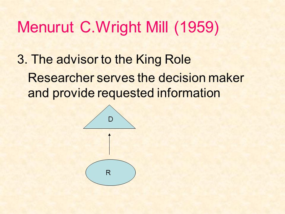 Menurut C.Wright Mill (1959) 3. The advisor to the King Role Researcher serves the decision maker and provide requested information D R