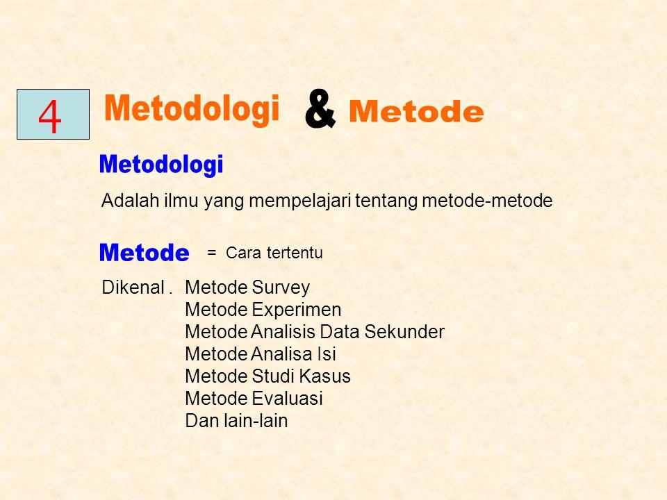 Adalah ilmu yang mempelajari tentang metode-metode Dikenal. Metode Survey Metode Experimen Metode Analisis Data Sekunder Metode Analisa Isi Metode Stu