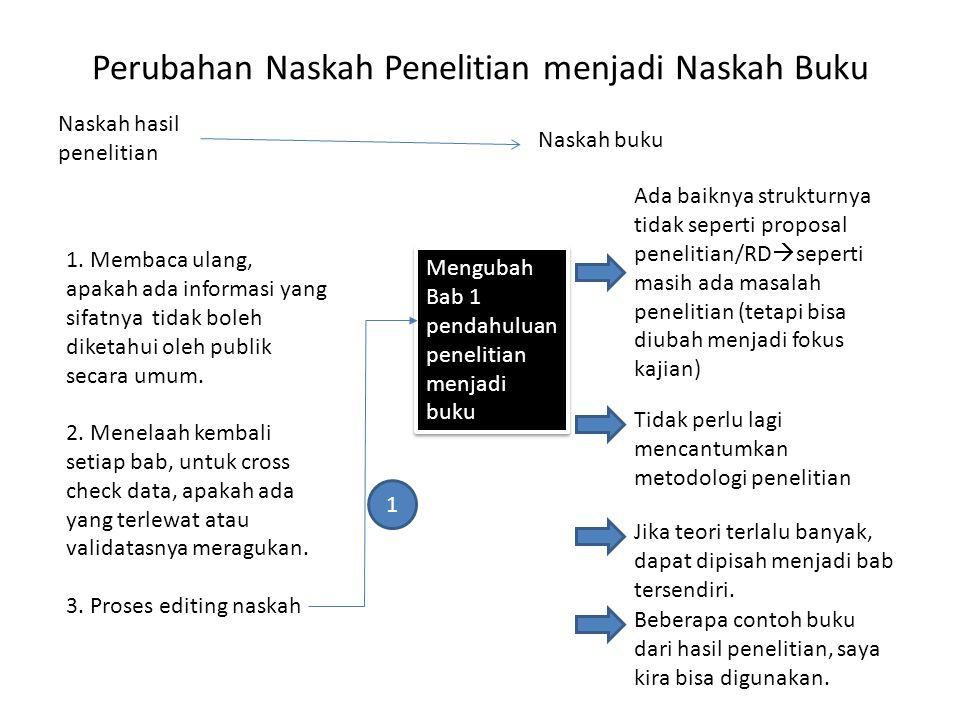 Perubahan Naskah Penelitian menjadi Naskah Buku Naskah hasil penelitian Naskah buku 1.