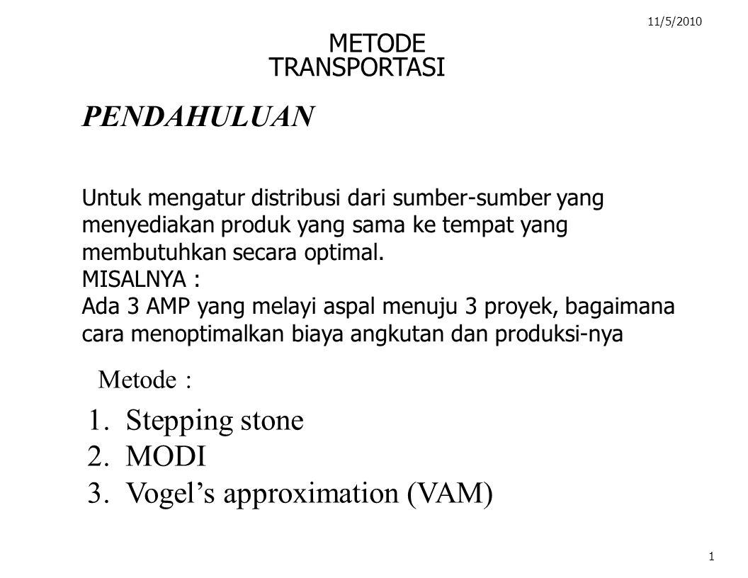 11/5/2010 METODE TRANSPORTASI PENDAHULUAN Untuk mengatur distribusi dari sumber-sumber yang menyediakan produk yang sama ke tempat yang membutuhkan se