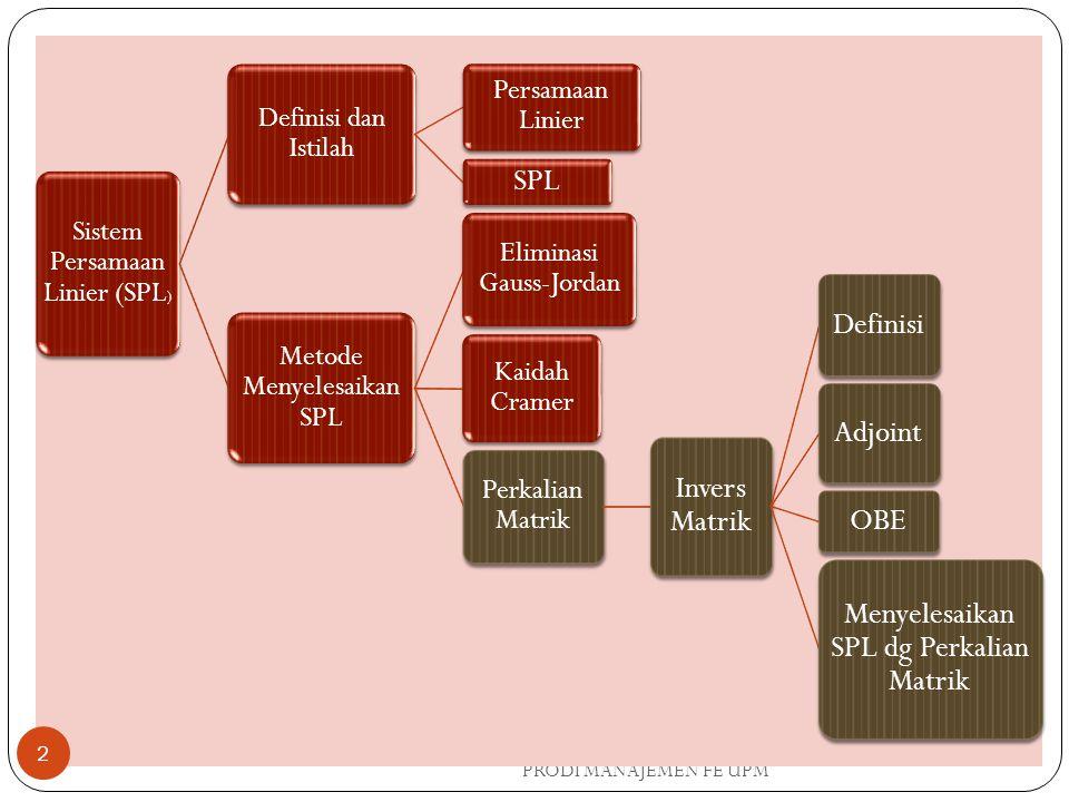 Sistem Persamaan Linier (SPL ) Definisi dan Istilah Persamaan Linier SPL Metode Menyelesaikan SPL Eliminasi Gauss-Jordan Kaidah Cramer Perkalian Matrik Invers Matrik Definisi Adjoint OBE Menyelesaikan SPL dg Perkalian Matrik 2