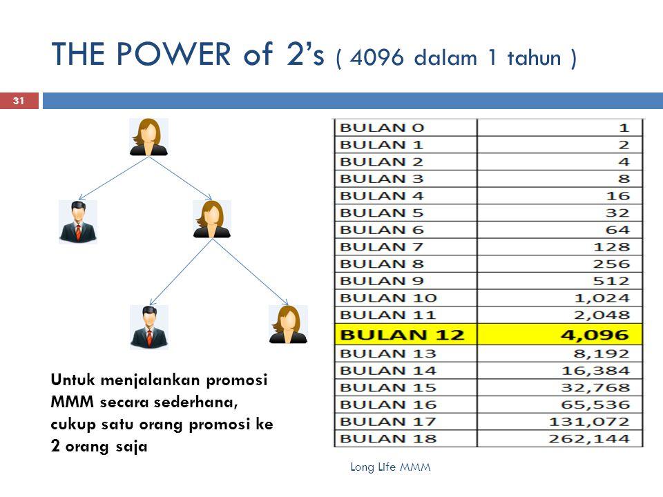 THE POWER of 2's ( 4096 dalam 1 tahun ) Long Life MMM 31 Untuk menjalankan promosi MMM secara sederhana, cukup satu orang promosi ke 2 orang saja