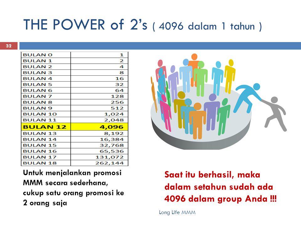 THE POWER of 2's ( 4096 dalam 1 tahun ) Long Life MMM 32 Untuk menjalankan promosi MMM secara sederhana, cukup satu orang promosi ke 2 orang saja Saat itu berhasil, maka dalam setahun sudah ada 4096 dalam group Anda !!!