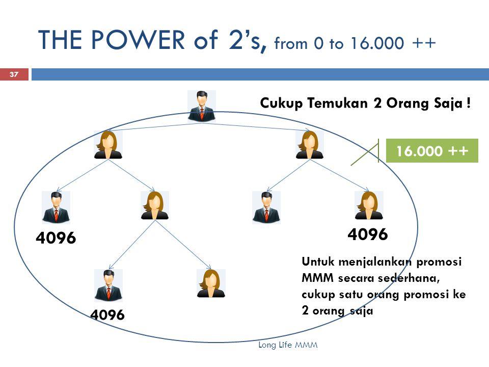 THE POWER of 2's, from 0 to 16.000 ++ Long Life MMM 37 Untuk menjalankan promosi MMM secara sederhana, cukup satu orang promosi ke 2 orang saja Cukup Temukan 2 Orang Saja .