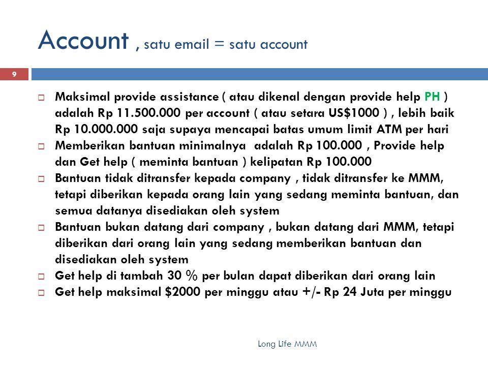 Account, satu email = satu account 9  Maksimal provide assistance ( atau dikenal dengan provide help PH ) adalah Rp 11.500.000 per account ( atau set