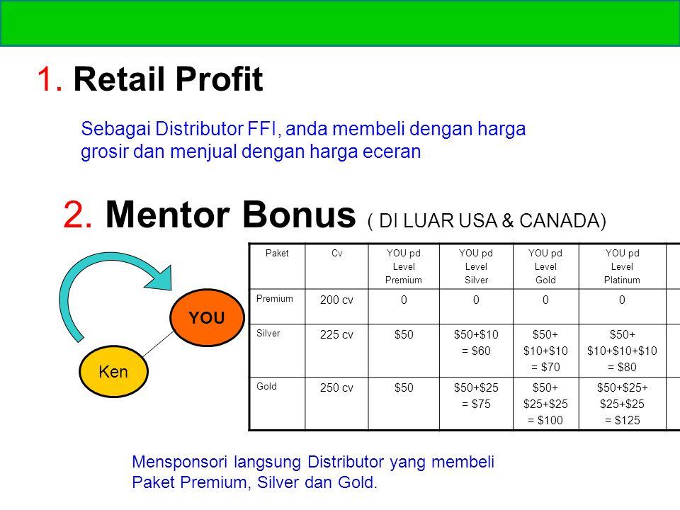 Program Kompensasi * 4 Cara Mendapatkan Keuntungan: Hasil Usaha Sendiri: 1. Retail Profit 2. Mentor Bonus Hasil Usaha Kelompok: 3. Binary Commission 4