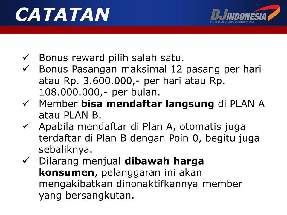 Bonus reward pilih salah satu.Bonus Pasangan maksimal 12 pasang per hari atau Rp.