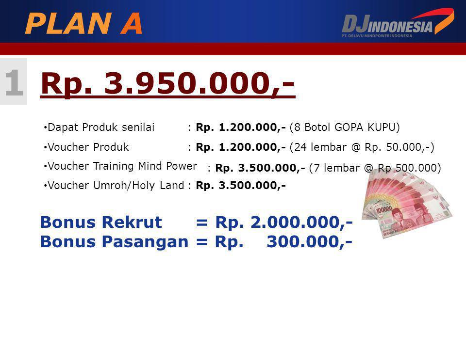 Rp.3.950.000,- 1 Voucher Produk: Rp. 1.200.000,- (24 lembar @ Rp.