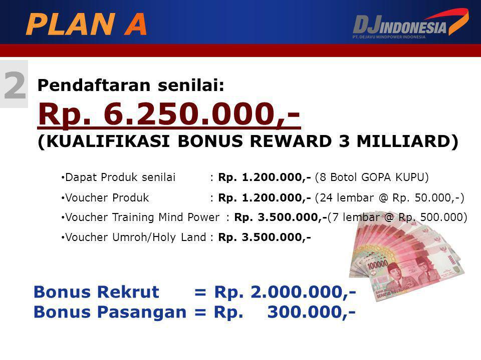 Pendaftaran senilai: Rp.6.250.000,- (KUALIFIKASI BONUS REWARD 3 MILLIARD) Voucher Produk: Rp.