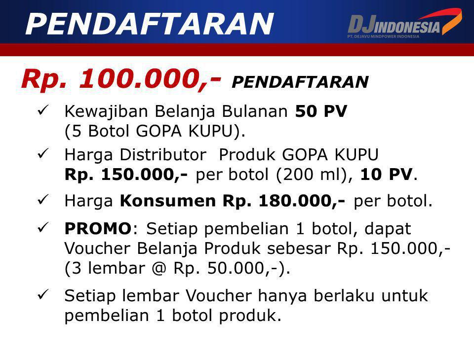 Rp.100.000,- PENDAFTARAN Kewajiban Belanja Bulanan 50 PV (5 Botol GOPA KUPU).