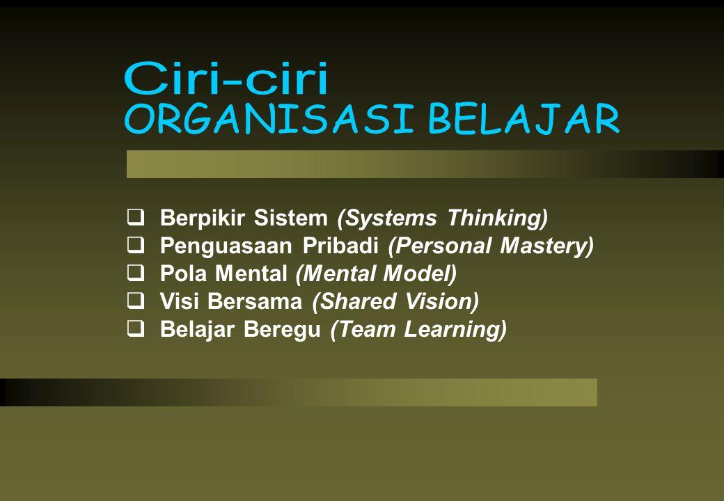  Berpikir Sistem (Systems Thinking)  Penguasaan Pribadi (Personal Mastery) ola Mental (Mental Model)  Visi Bersama (Shared Vision)  Belajar Beregu