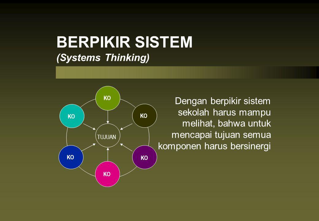 TUJUAN KO Dengan berpikir sistem sekolah harus mampu melihat, bahwa untuk mencapai tujuan semua komponen harus bersinergi BERPIKIR SISTEM (Systems Thi