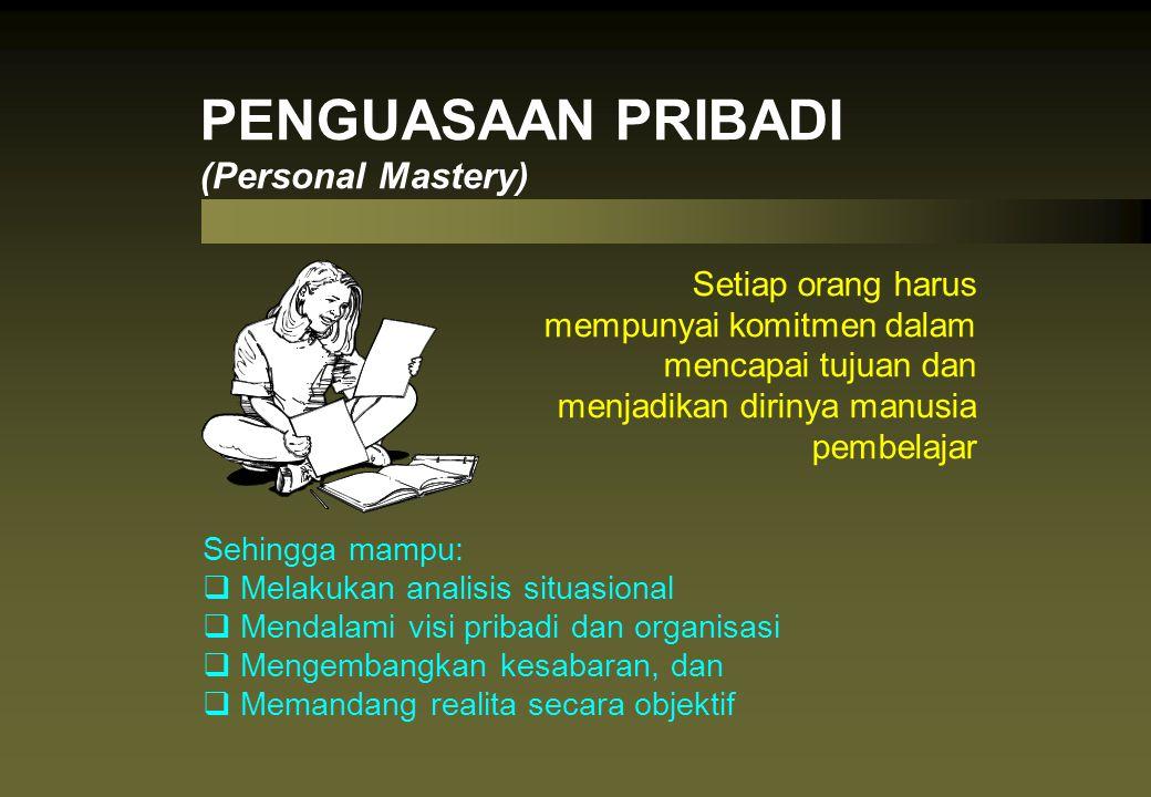 PENGUASAAN PRIBADI (Personal Mastery) Setiap orang harus mempunyai komitmen dalam mencapai tujuan dan menjadikan dirinya manusia pembelajar Sehingga m