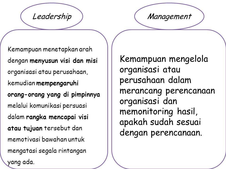 Leadership Kemampuan menetapkan arah dengan menyusun visi dan misi organisasi atau perusahaan, kemudian mempengaruhi orang-orang yang di pimpinnya melalui komunikasi persuasi dalam rangka mencapai visi atau tujuan tersebut dan memotivasi bawahan untuk mengatasi segala rintangan yang ada.