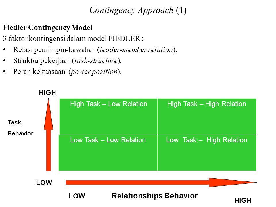 Contingency Approach (1) Fiedler Contingency Model 3 faktor kontingensi dalam model FIEDLER : Relasi pemimpin-bawahan (leader-member relation), Struktur pekerjaan (task-structure), Peran kekuasaan (power position).