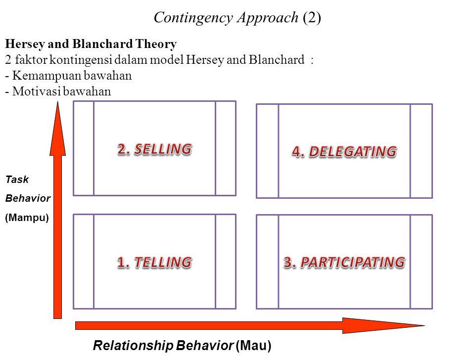 Hersey and Blanchard Theory 2 faktor kontingensi dalam model Hersey and Blanchard : - Kemampuan bawahan - Motivasi bawahan Relationship Behavior (Mau) Task Behavior (Mampu) Contingency Approach (2)