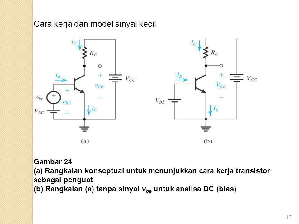17 Cara kerja dan model sinyal kecil Gambar 24 (a) Rangkaian konseptual untuk menunjukkan cara kerja transistor sebagai penguat (b) Rangkaian (a) tanp