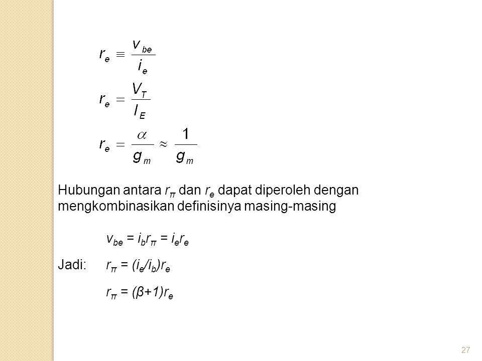 27 Hubungan antara r π dan r e dapat diperoleh dengan mengkombinasikan definisinya masing-masing v be = i b r π = i e r e Jadi:r π = (i e /i b )r e r