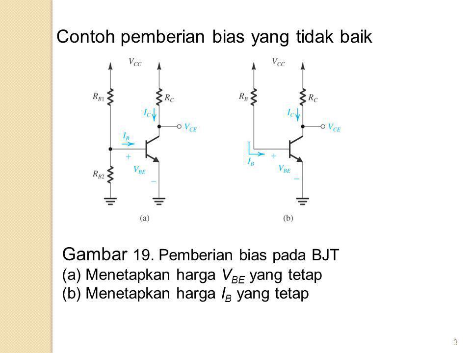 3 Gambar 19. Pemberian bias pada BJT (a) Menetapkan harga V BE yang tetap (b) Menetapkan harga I B yang tetap Contoh pemberian bias yang tidak baik