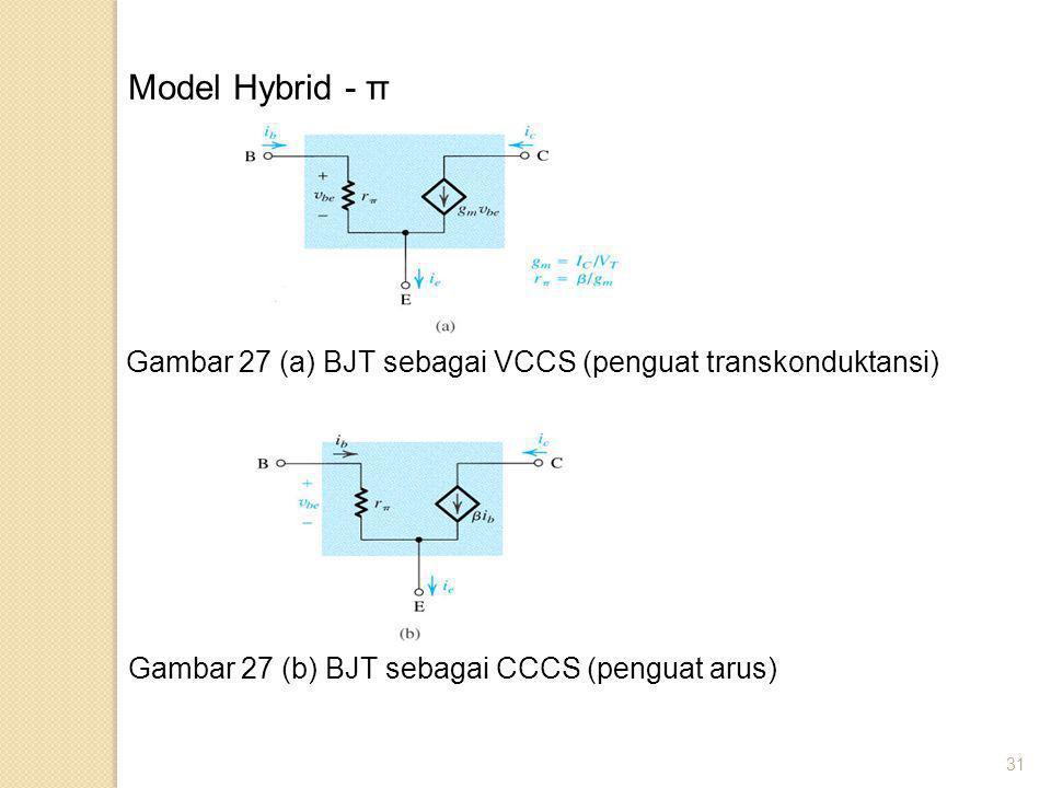 31 Model Hybrid - π Gambar 27 (a) BJT sebagai VCCS (penguat transkonduktansi) Gambar 27 (b) BJT sebagai CCCS (penguat arus)