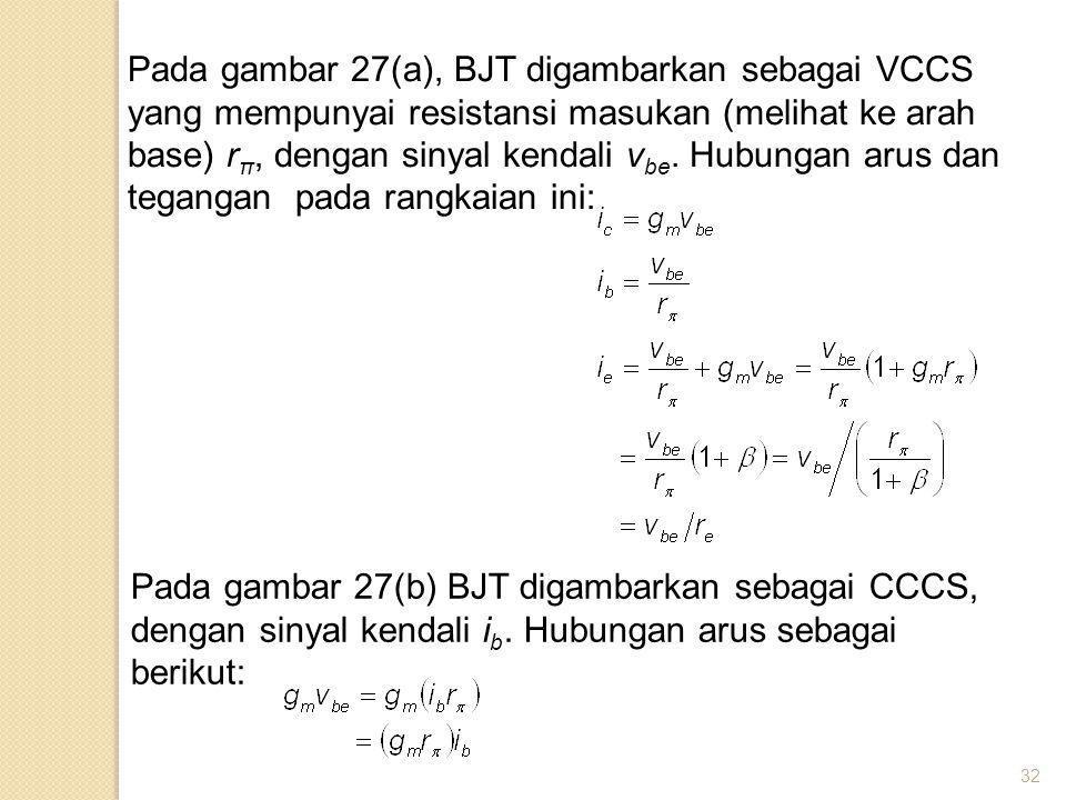 32 Pada gambar 27(a), BJT digambarkan sebagai VCCS yang mempunyai resistansi masukan (melihat ke arah base) r π, dengan sinyal kendali v be. Hubungan