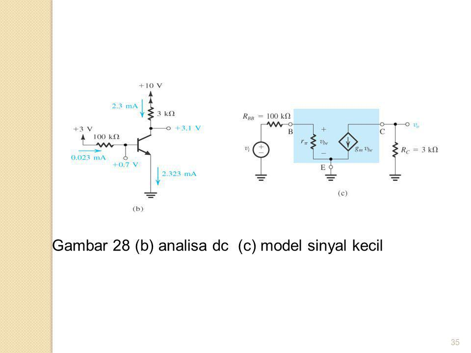 35 Gambar 28 (b) analisa dc (c) model sinyal kecil
