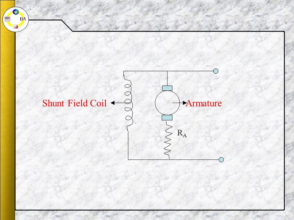 Shunt Field CoilArmature RARA
