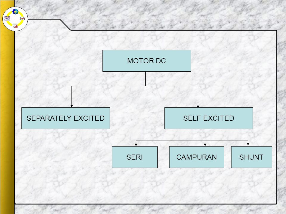 MOTOR DC SEPARATELY EXCITEDSELF EXCITED CAMPURANSHUNTSERI