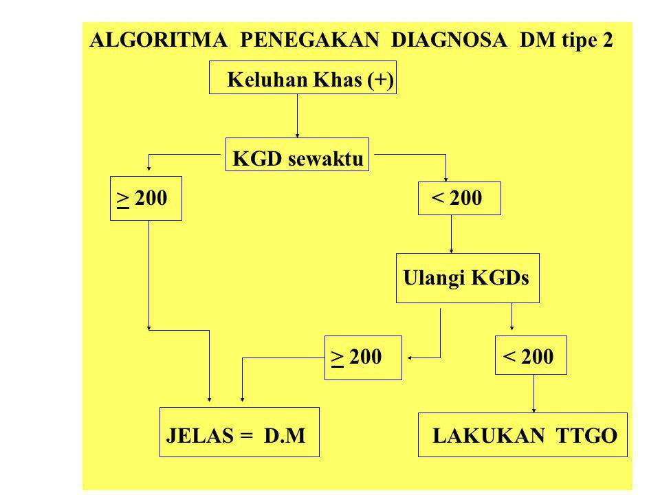 ALGORITMA PENEGAKAN DIAGNOSA DM tipe 2 Keluhan Khas (+) KGD sewaktu > 200 < 200 Ulangi KGDs > 200 < 200 JELAS = D.M LAKUKAN TTGO