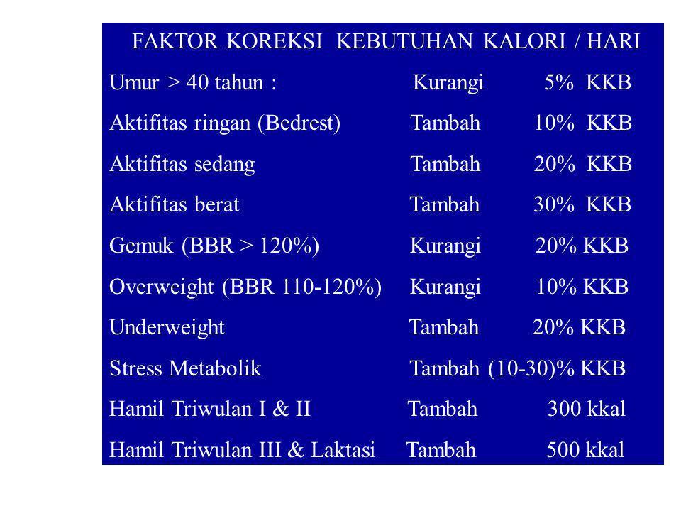 FAKTOR KOREKSI KEBUTUHAN KALORI / HARI Umur > 40 tahun : Kurangi 5% KKB Aktifitas ringan (Bedrest) Tambah 10% KKB Aktifitas sedang Tambah 20% KKB Akti