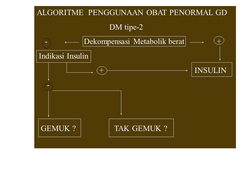 ALGORITME PENGGUNAAN OBAT PENORMAL GD DM tipe-2 - Dekompensasi Metabolik berat + Indikasi Insulin + INSULIN - GEMUK ? TAK GEMUK ?