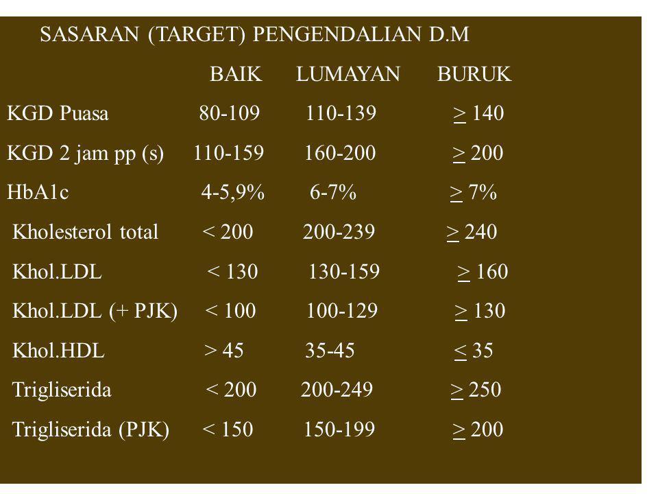 SASARAN (TARGET) PENGENDALIAN D.M BAIK LUMAYAN BURUK KGD Puasa 80-109 110-139 > 140 KGD 2 jam pp (s) 110-159 160-200 > 200 HbA1c 4-5,9% 6-7% > 7% Khol
