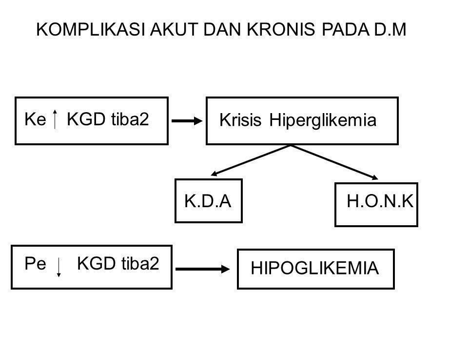 KOMPLIKASI AKUT DAN KRONIS PADA D.M Ke KGD tiba2 Krisis Hiperglikemia K.D.A H.O.N.K Pe KGD tiba2 HIPOGLIKEMIA